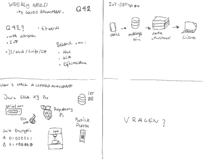 Sketchnotes for Guido Bouwman's weekly nerd