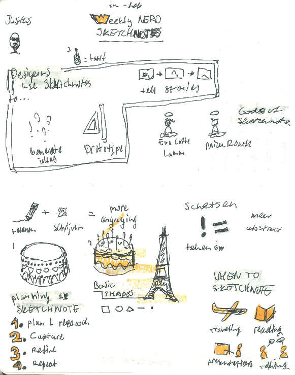 Sketchnotes for Justus Sturkenboom's weekly nerd